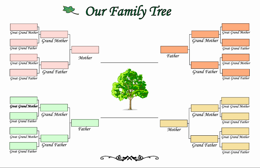 4 Generation Family Tree Templates Unique Genogram Examples Google Search Job Ideas