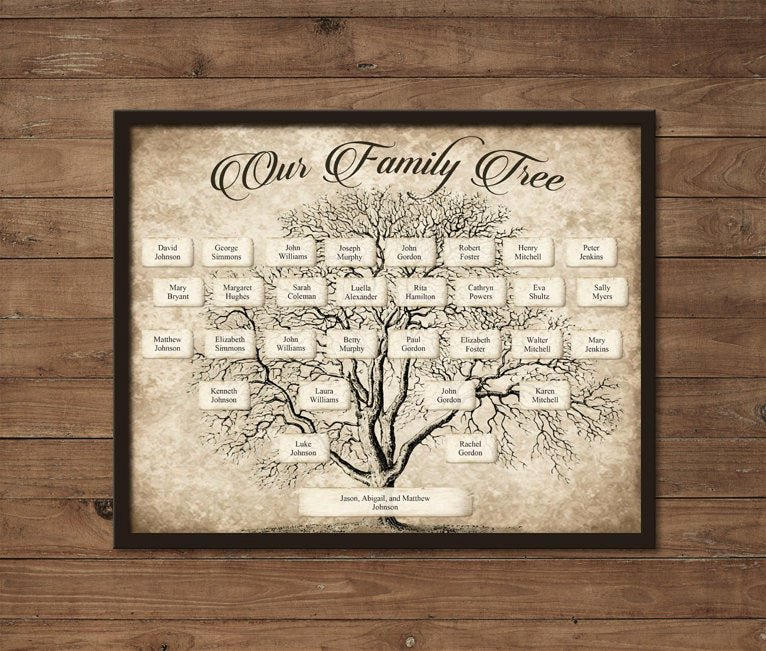 5 Generation Family Tree Template Lovely Custom Family Tree Printable 5 Generation Template Instant
