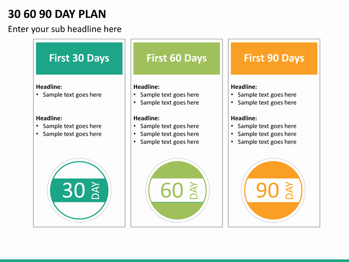 90 Day Onboarding Plan Template Awesome 5 Best 90 Day Plan Templates for Powerpoint