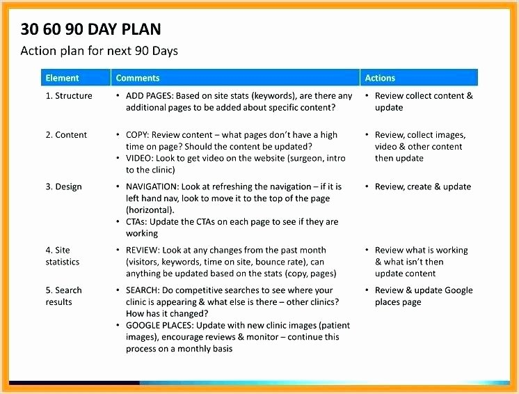 90 Day Onboarding Plan Template Fresh Onboarding Schedule Template – solovei