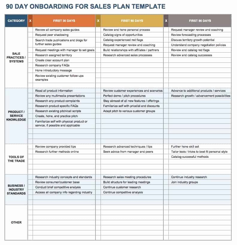 90 Day Onboarding Plan Template Inspirational Free Boarding Checklists and Templates