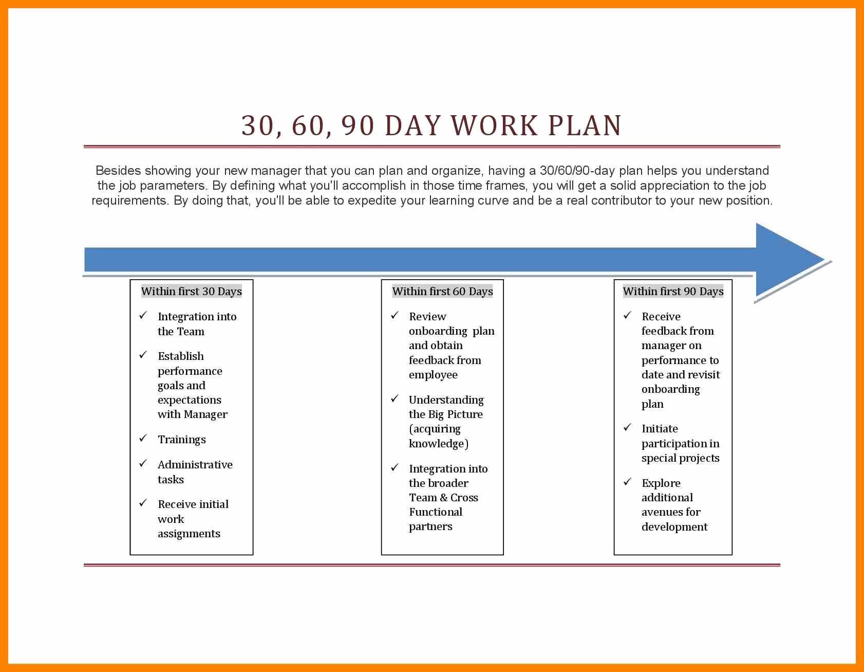 90 Day Onboarding Plan Template Luxury First 90 Days In A New Job Presentation Template A 90 Day