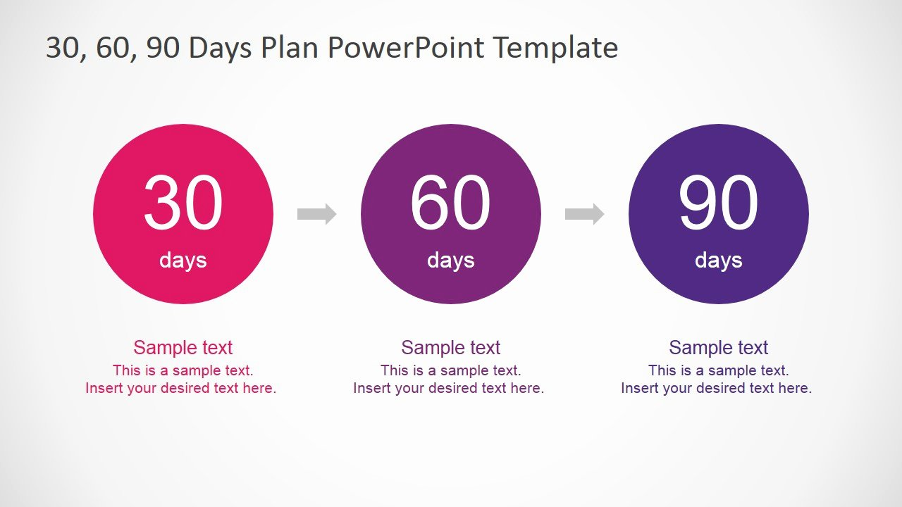 90 Day Onboarding Plan Template Luxury Three Circles Description Slide for 30 60 90 Days Plan