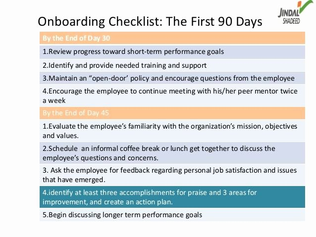 90 Day Onboarding Plan Template Unique Boarding Checklist the First 90 Daysby the End Of Day