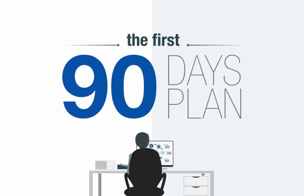 90 Day Onboarding Plan Template Unique the First 90 Days A Able Template and Guide