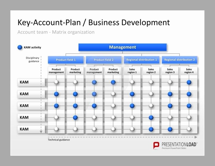 Account Management Plan Template Beautiful Pin by James Bampton On Work