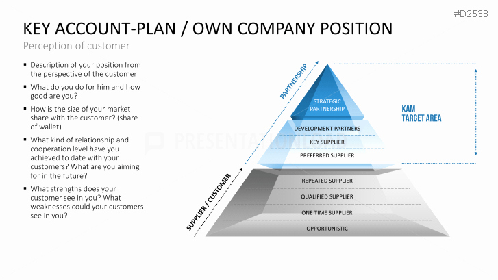 Account Management Plan Template Best Of Key Account Management Powerpoint Template