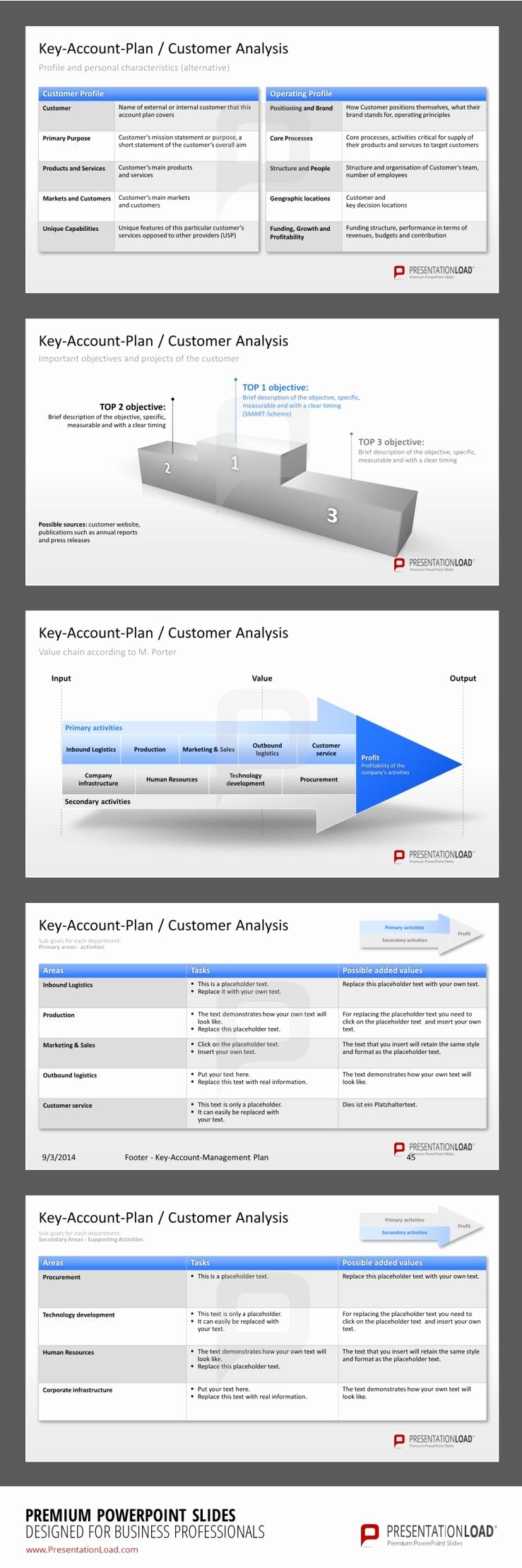 Account Management Plan Template Lovely Pin by Wwertzbe On W2learn