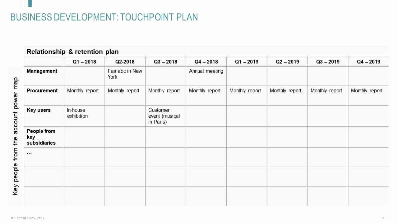 Account Management Plan Template Unique Ready to Use Key Account Plan Template