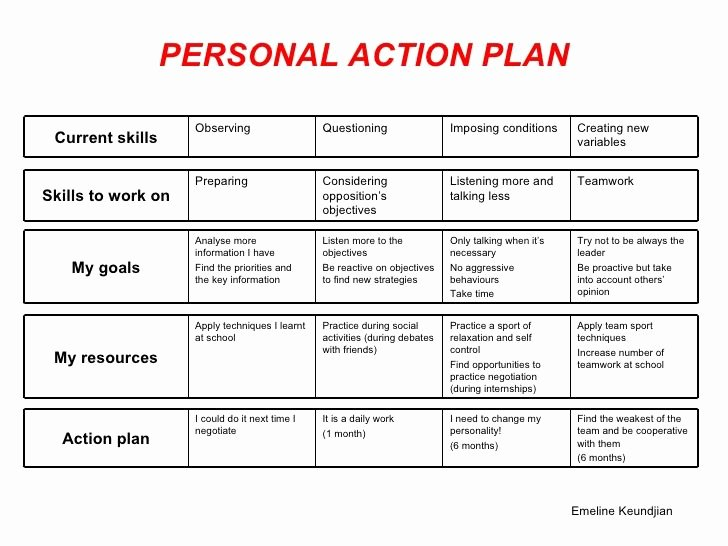 Action Plan Template for Students Beautiful 13 Best Goal Setting Images On Pinterest