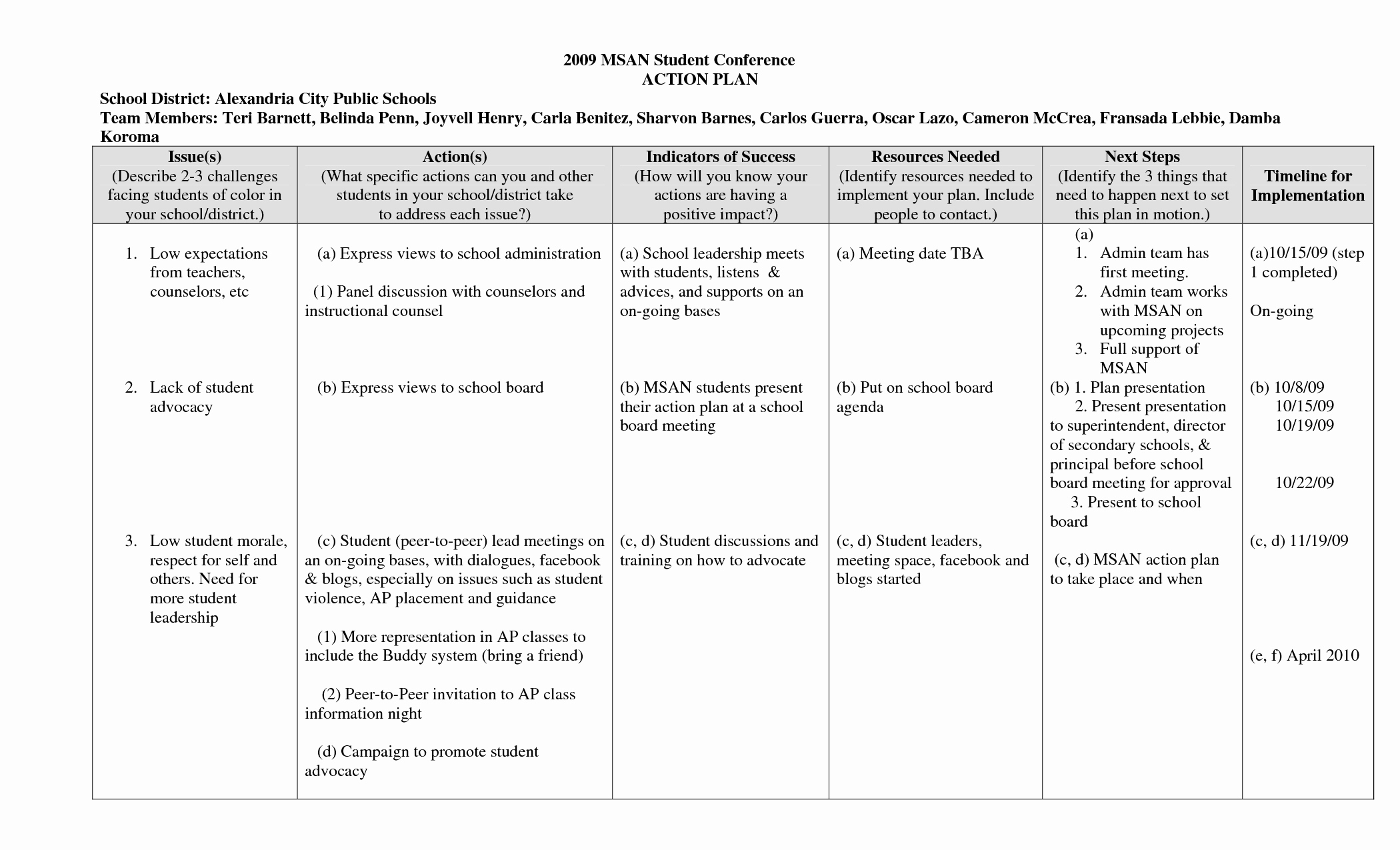 Action Plan Template for Students Best Of Sample Student Action Plan Template