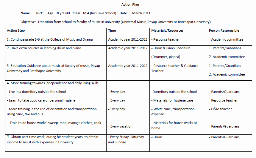 Action Plan Template for Students Fresh 10 School Action Plan Templates Pdf Doc
