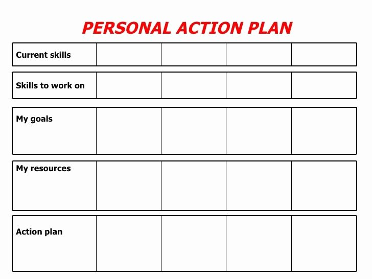 Action Plan Template for Students Lovely Personal Action Plan Current Skills Skills to Work On My