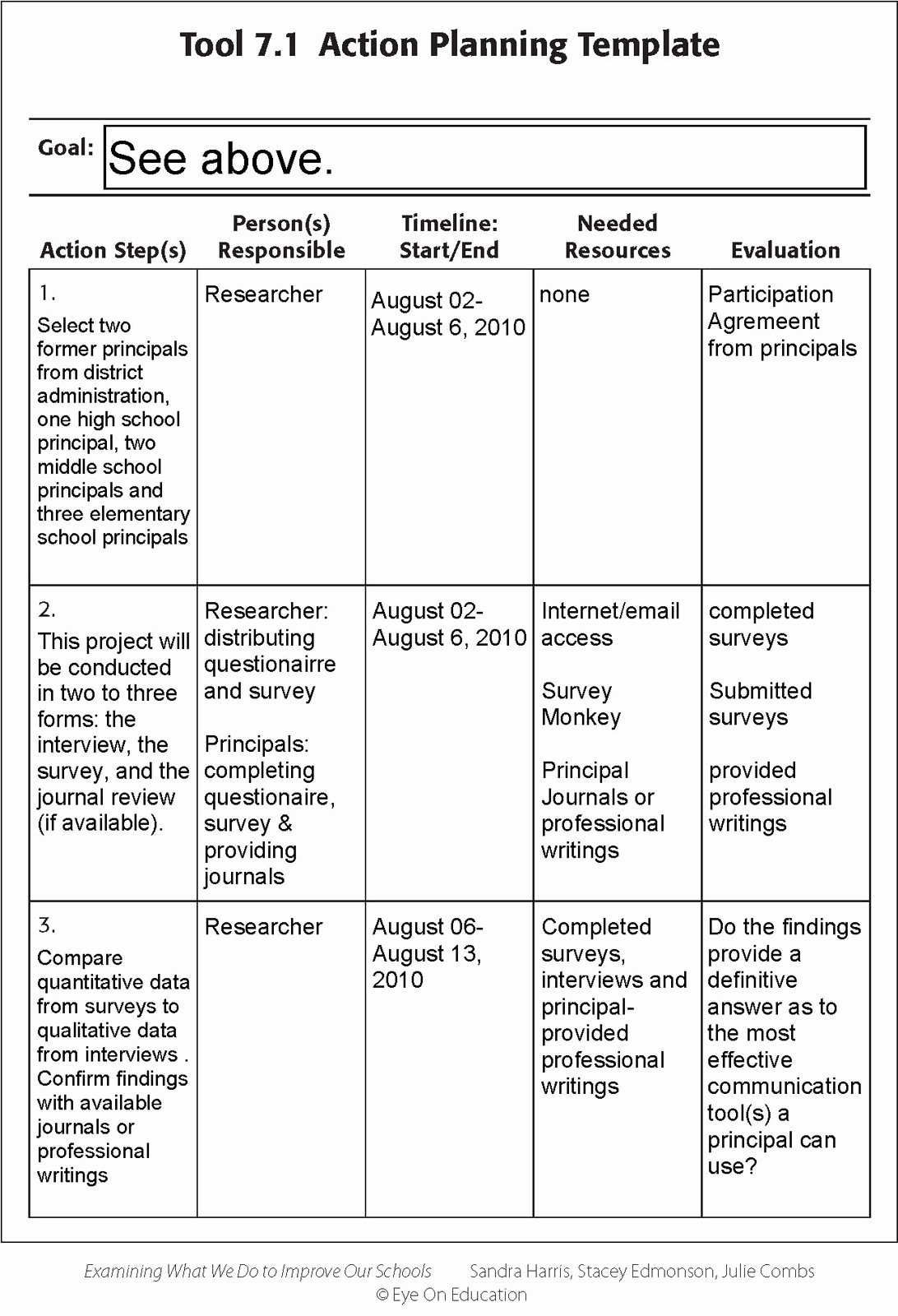 Action Plan Template for Students Lovely the Tech Student Blog Reloaded Sample Action Research Plan