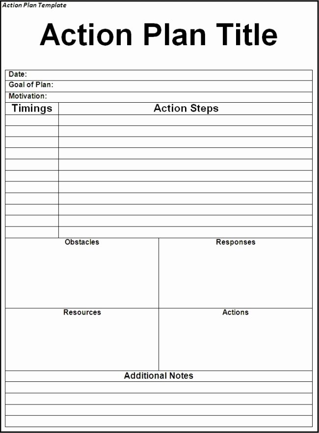 Action Plan Template for Students Luxury Interesting Action Plan Template Word Example with Title