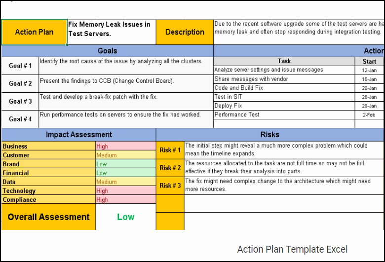 Action Plan Templates Excel Luxury Project Action Plan Template Excel