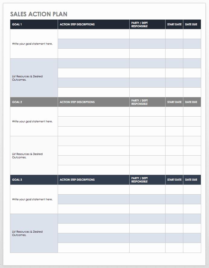 Action Plan Templates Excel Unique Free Sales Pipeline Templates