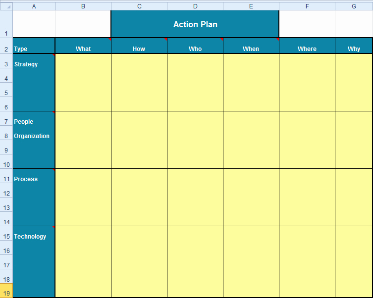 Action Planning Template Excel Best Of Action Plan Template Excel