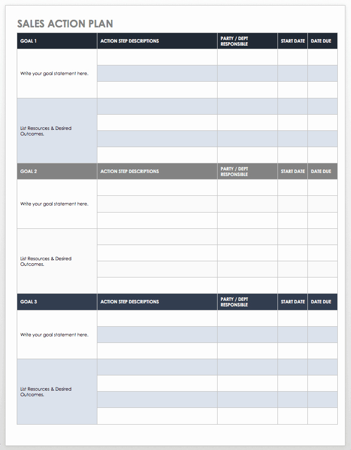 Action Planning Template Excel Elegant Free Sales Pipeline Templates