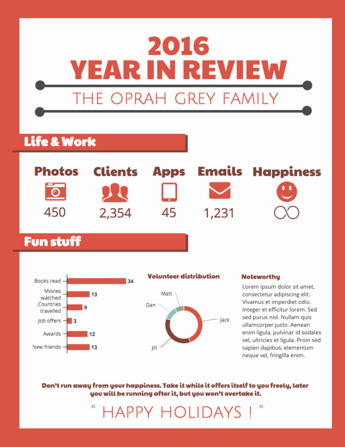 Annual Financial Report Template Awesome 50 Customizable Annual Report Design Templates Examples