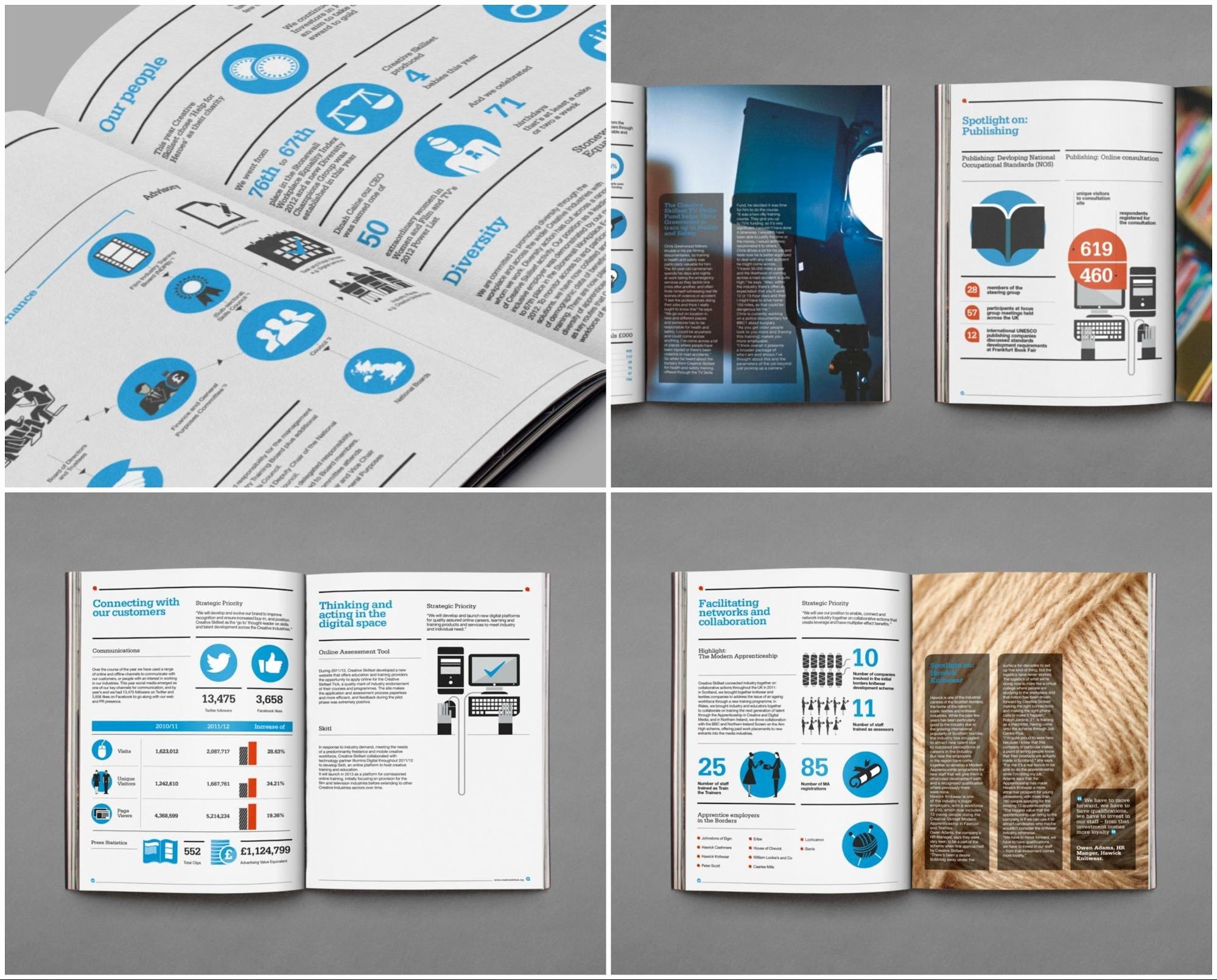 Annual Financial Report Template Beautiful 55 Customizable Annual Report Templates Examples & Tips