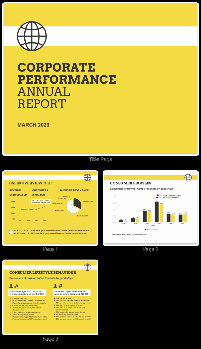 Annual Financial Report Template Best Of 55 Customizable Annual Report Design Templates Examples