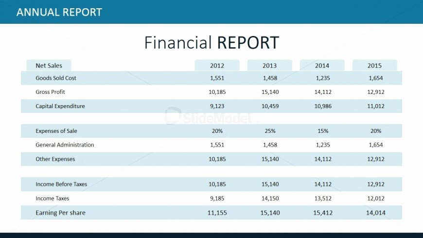 Annual Financial Report Template Best Of Financial Report Table for Powerpoint Slidemodel