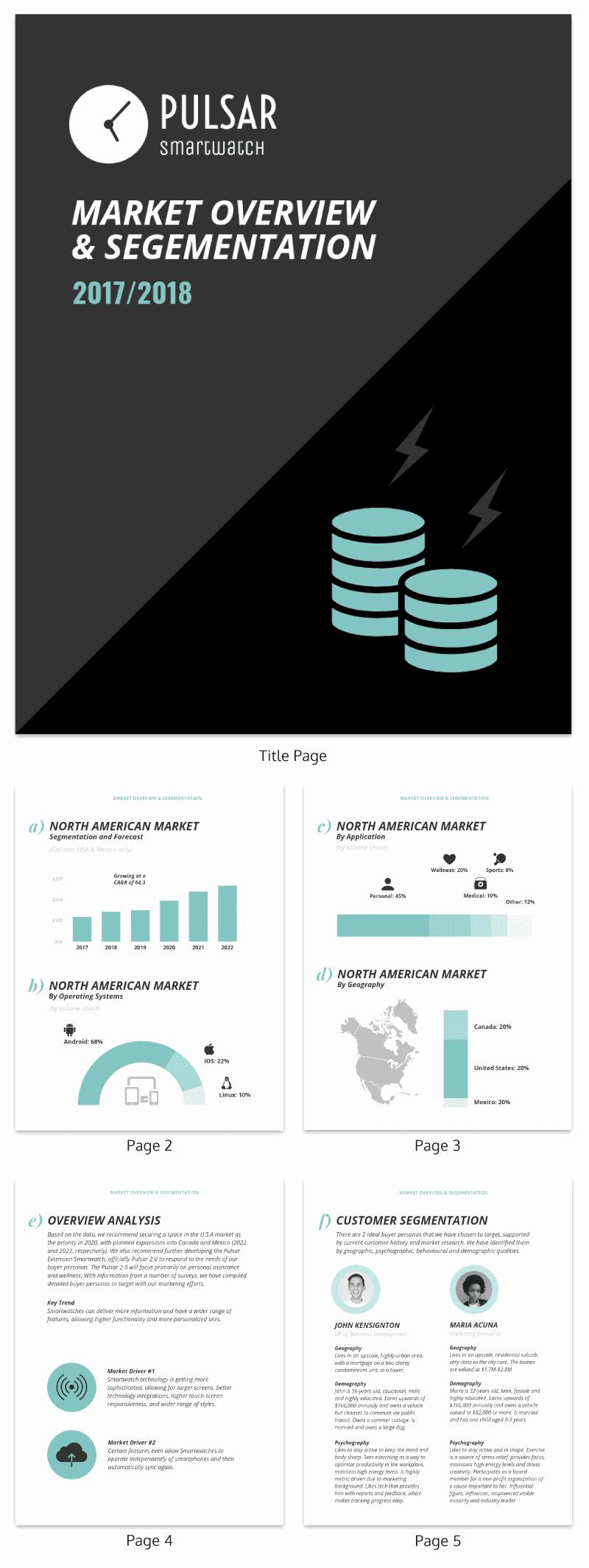 Annual Financial Report Template Elegant 50 Customizable Annual Report Design Templates Examples