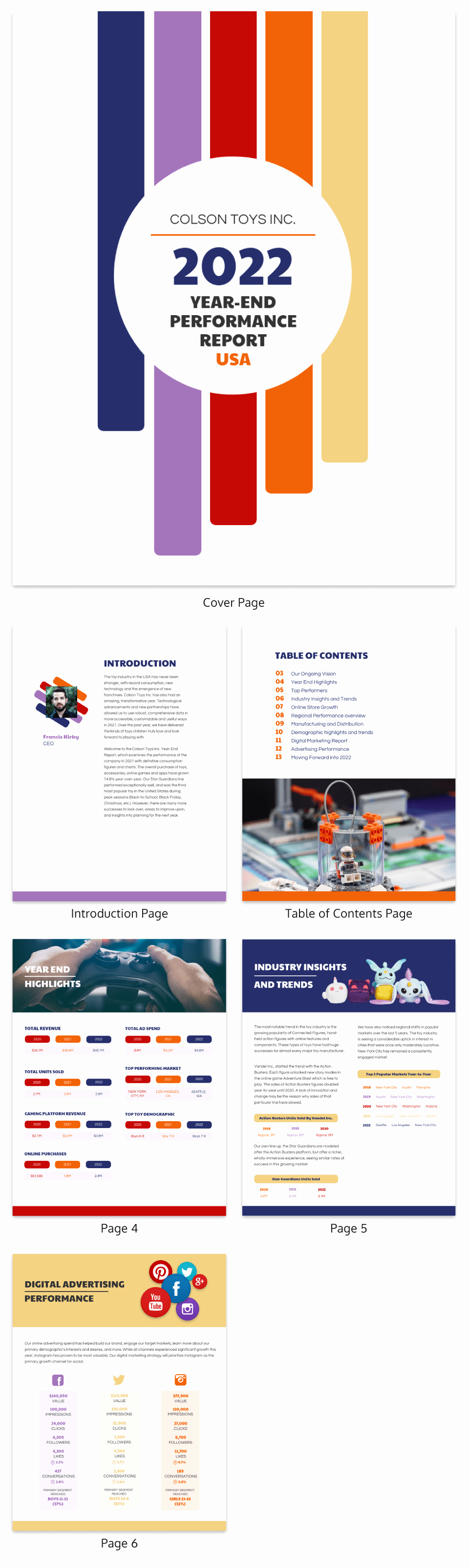 Annual Financial Report Template Fresh 50 Customizable Annual Report Design Templates Examples