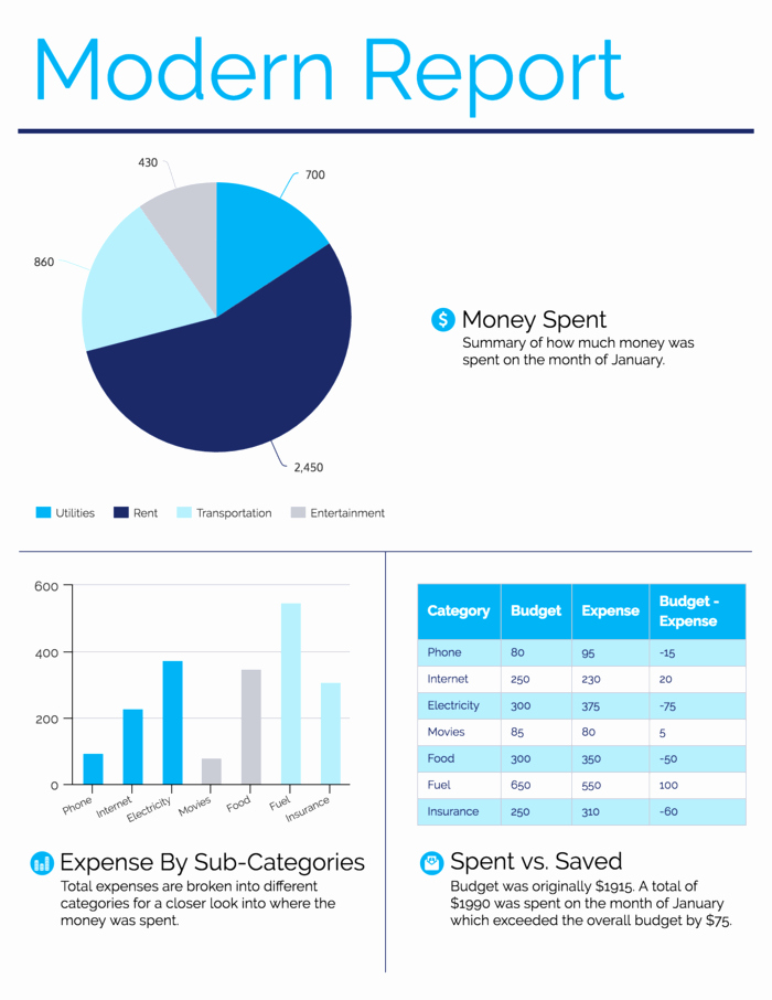 Annual Financial Report Template Inspirational 50 Customizable Annual Report Design Templates Examples