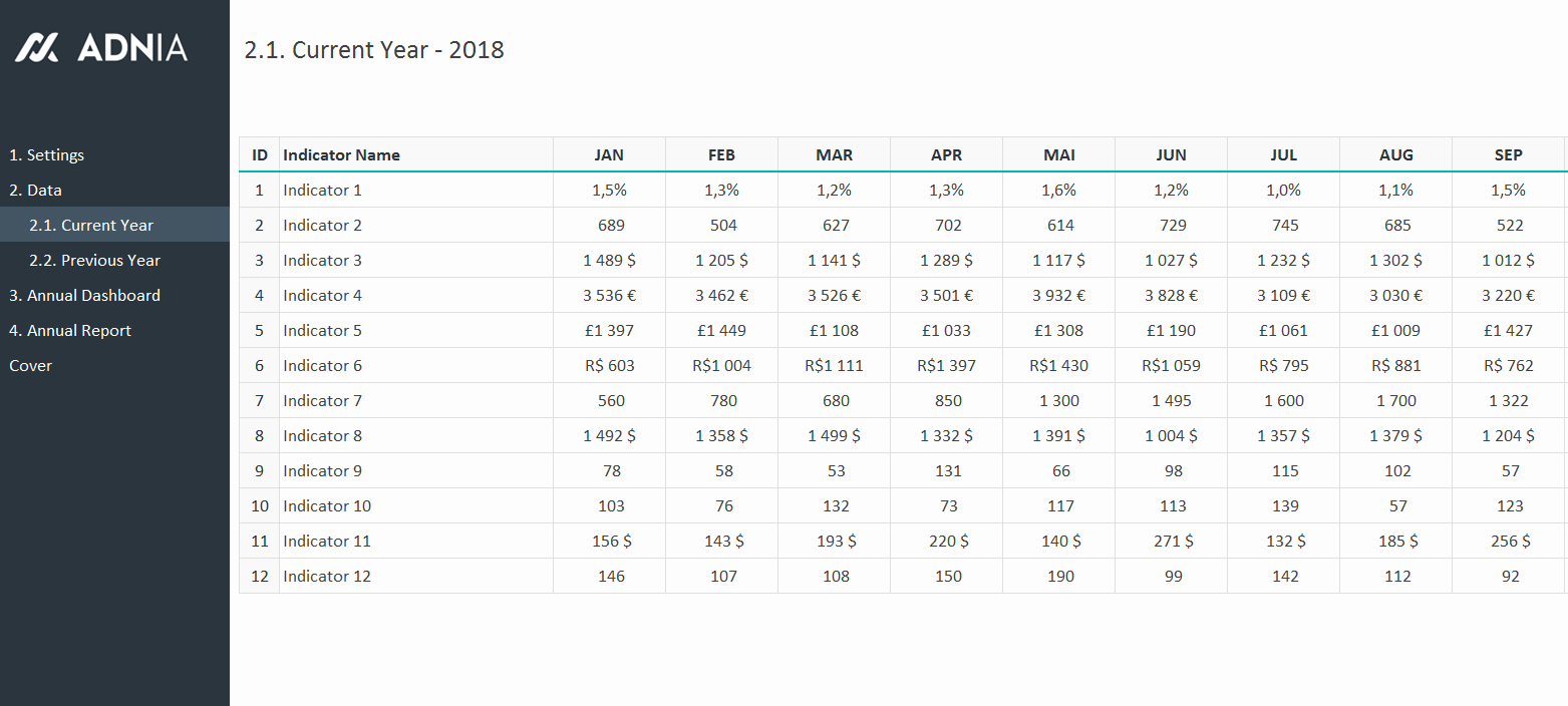 Annual Financial Report Template Inspirational Annual Report Template Excel