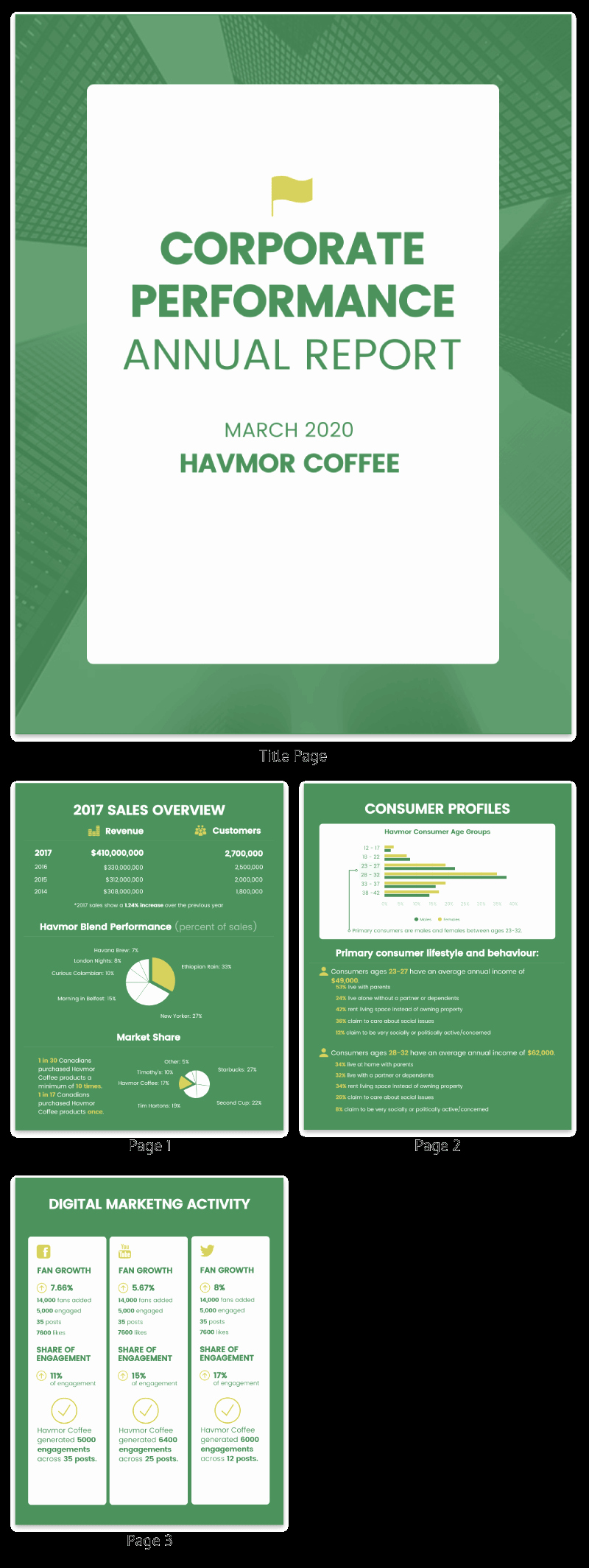 Annual Financial Report Template New 50 Customizable Annual Report Design Templates Examples