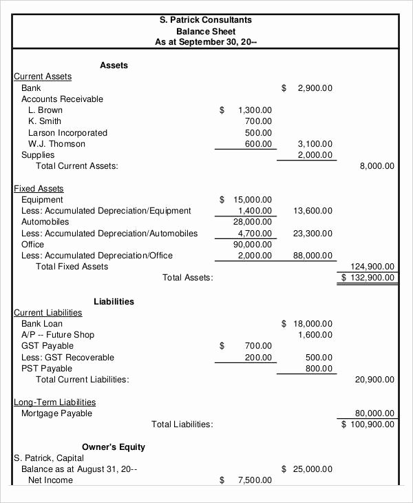 Balance Sheet Template Pdf Awesome 43 Sample Sheet Templates Psd Ai Word Pdf