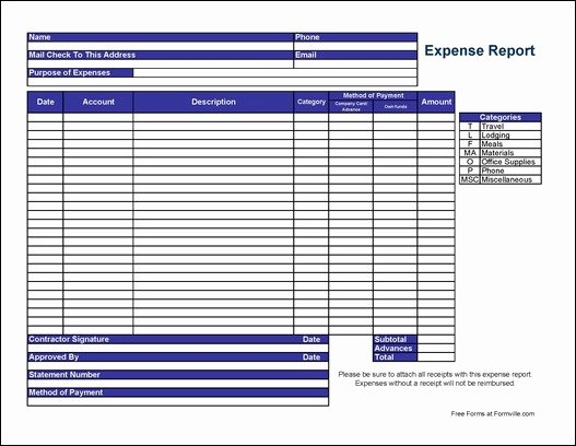 Basic Expense Report Template New Free Basic Contractor Expense Report From formville