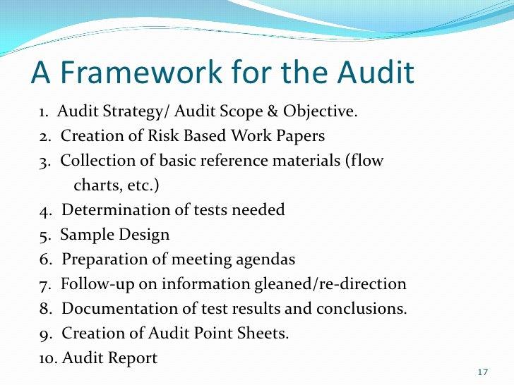 Basic Scope Of Work Template Beautiful Basic Internal Auditing Presentation
