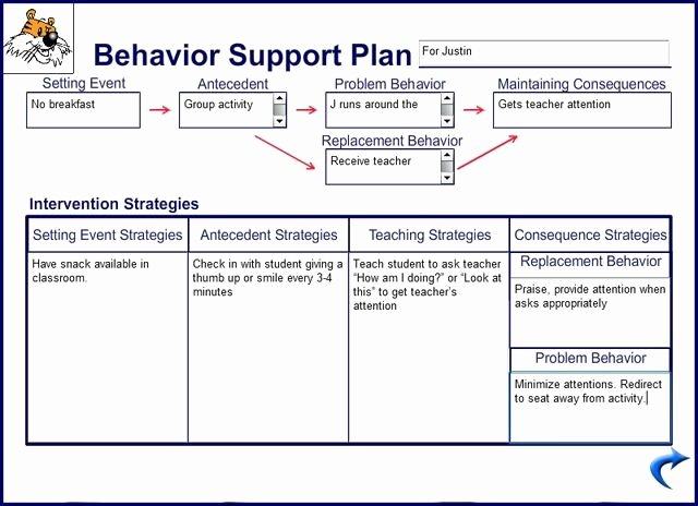 Behavior Intervention Plan Template Free Awesome 10 Behaviour Management Plan Examples Pdf
