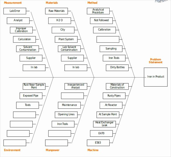 Blank Fishbone Diagram Template Awesome Free Fishbone Diagram Template 12 Blank Word Excel