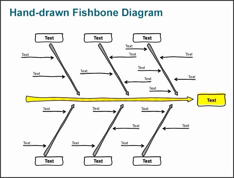 Blank Fishbone Diagram Template Best Of 5 Blank ishikawa Diagram Template Sampletemplatess