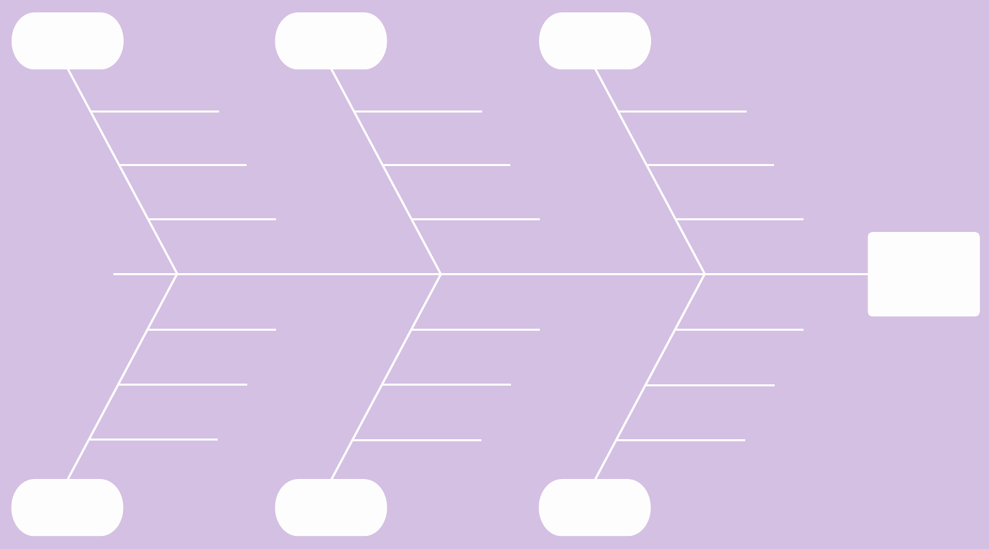 Blank Fishbone Diagram Template Best Of A Blank Fishbone Diagram Template for Managers and