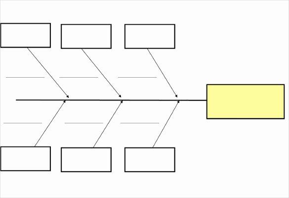 Blank Fishbone Diagram Template Best Of Fishbone Diagram Template Free Templates