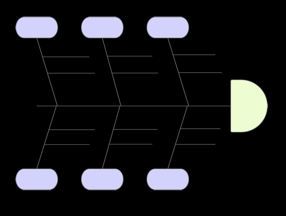 Blank Fishbone Diagram Template Elegant Fishbone Diagram Template In Word