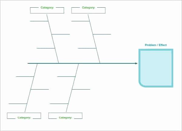 Blank Fishbone Diagram Template Inspirational 8 Fishbone Diagram Templates Word Excel Pdf formats