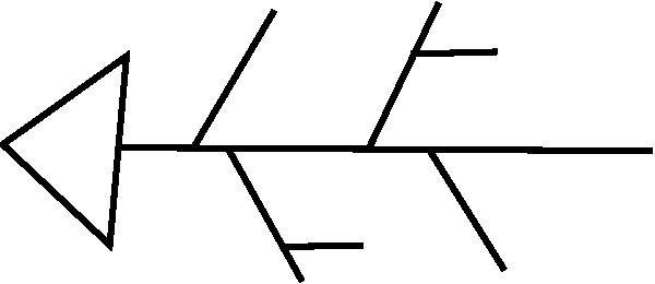 Blank Fishbone Diagram Template Lovely 6 Best Of Sample Fishbone Diagram Template Free
