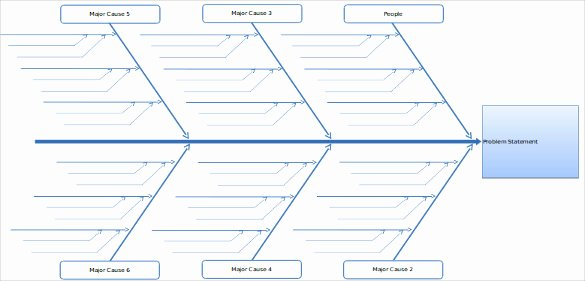 Blank Fishbone Diagram Template Lovely 7 Fishbone Diagram Teemplates Pdf Doc