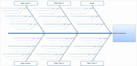 Blank Fishbone Diagram Template Lovely 7 Fishbone Diagram Teemplates Pdf Doc