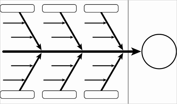 Blank Fishbone Diagram Template Lovely Fishbone Diagram Template Free Templates