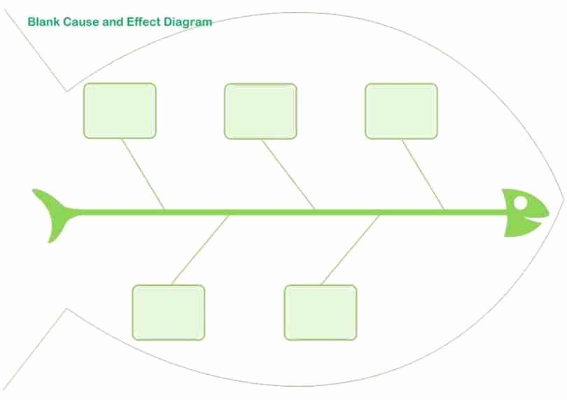 Blank Fishbone Diagram Template Lovely Free Fishbone Diagram Template 12 Blank Word Excel