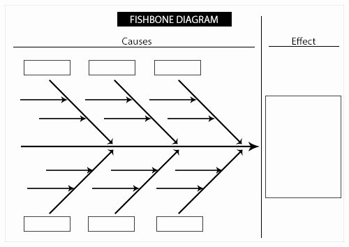 Blank Fishbone Diagram Template Luxury Fishbone Diagram and Printable Template