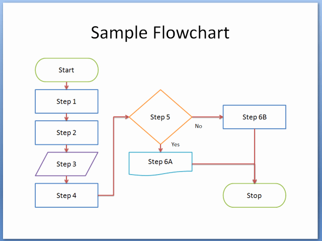 Blank Flow Chart Template Awesome Blank Flow Chart Template for Word Free Download Aashe