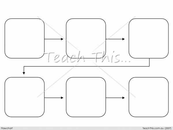 Blank Flow Chart Template Awesome Printable Flow Chart Template